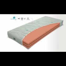 Aktív matrac