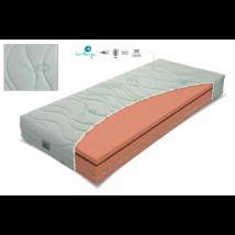 Aktív plus matrac