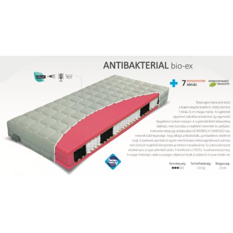 Antibakteriál Bio-Ex 180x200